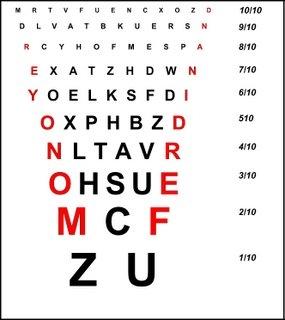 L'Opticien et son Message Caché - Encyclopé